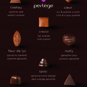 Sugar Free Flavour Card