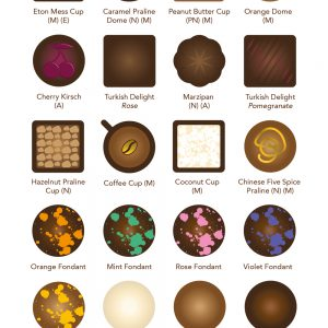 Chocolate Flavour Card